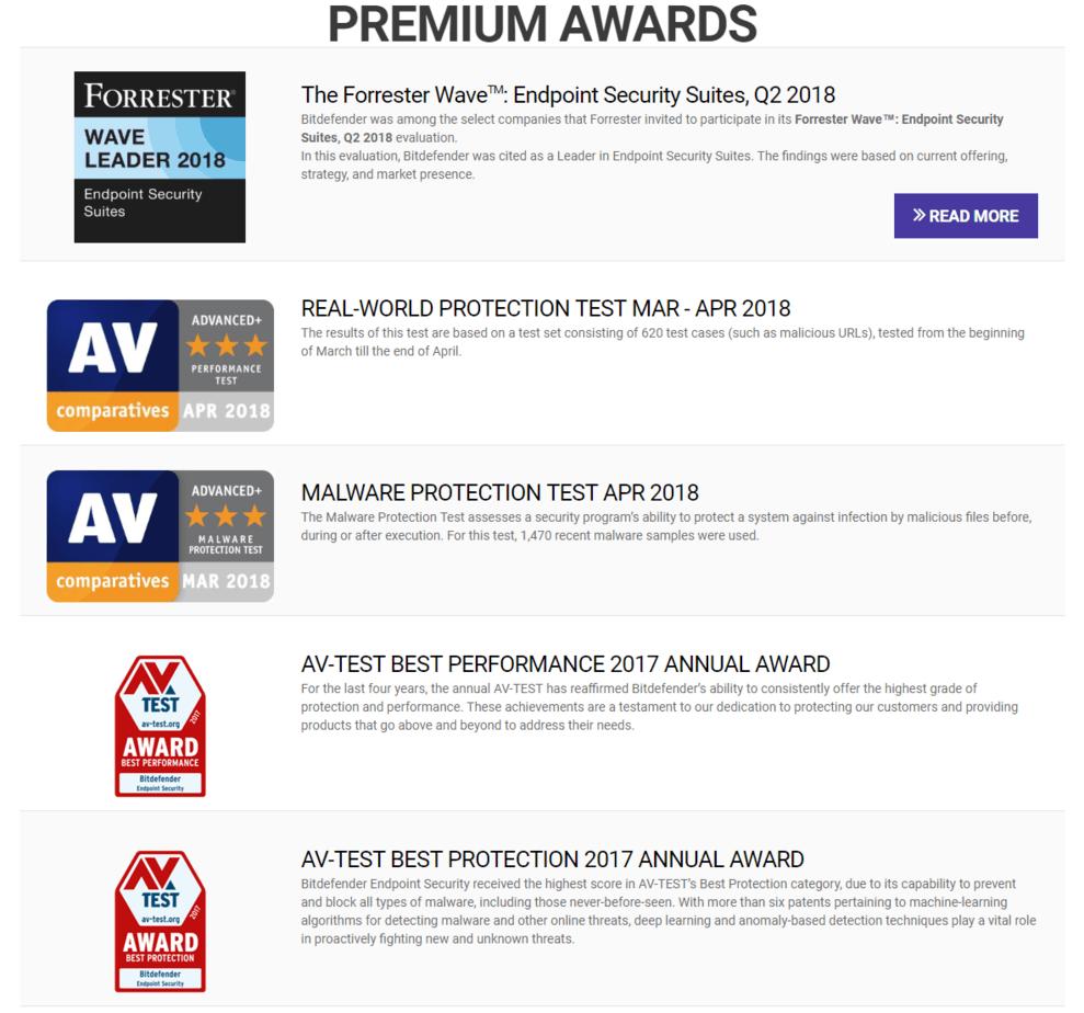 Bitdefender Awards